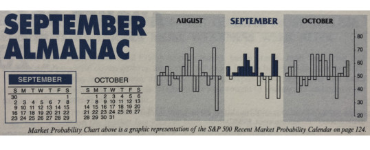 Almanac Update September 2018: Midterm Elections Further Quell Returns