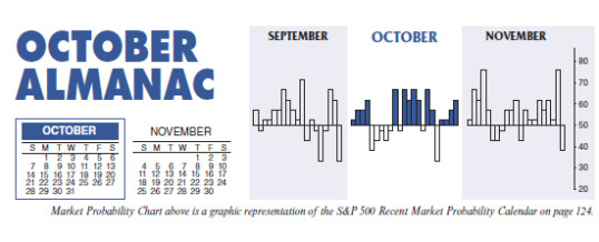 Almanac Update October 2018: Best Month of Midterm Year