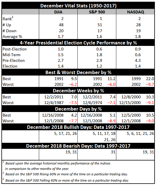 December Vital Stats Table Image