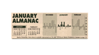 Almanac Update January 2019: Top Month for Stocks in Pre-Election Years