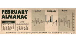 Almanac Update February 2019: Generally a Tepid Month for Large Caps