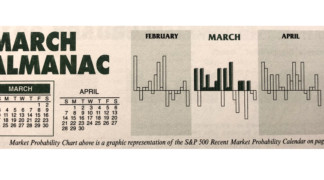 Almanac Update March 2019: Even Better in Pre-Election Years