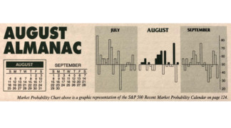 Almanac Update August 2019: Worst Performing Month of Year Over Last 31 Years