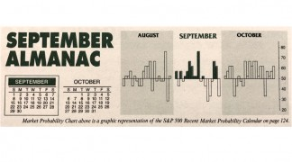 Almanac Update September 2019: The Other Worst Month