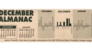 Almanac Update December 2019: If Santa Claus Should Fail to Call, Bears May Come to Broad and Wall