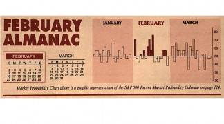 Almanac Update February 2020: Can be Challenging in Election Years