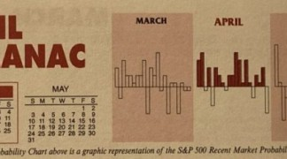 Almanac Update April 2020: Can Top Month Curtail Market Rout?
