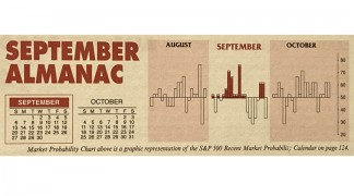 Almanac Update September 2020: Historically Another Challenging Month