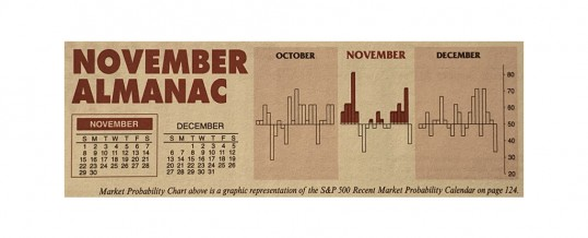 Almanac Update November 2020: Top S&P 500 and DJIA Month in Election Years