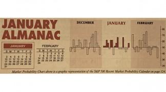 Almanac Update January 2021: An Indicator Trifecta Historically Bullish