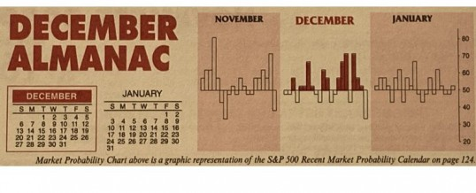 Almanac Update December 2020: Small Caps Shine and Santa Visits Wall Street