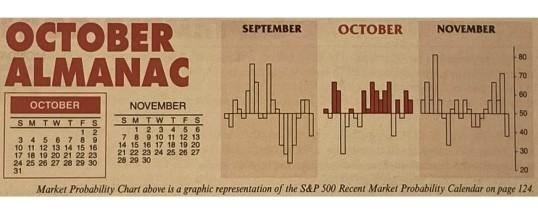 "Almanac Update October 2021: Resist ""Octoberphobia"""